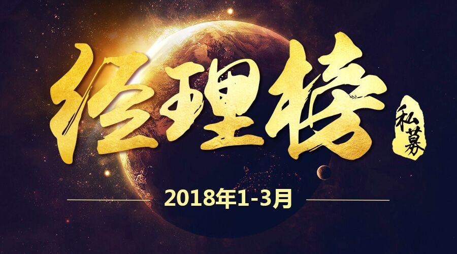 万里挑一!一季度中国最佳私募基金经理名单发布!