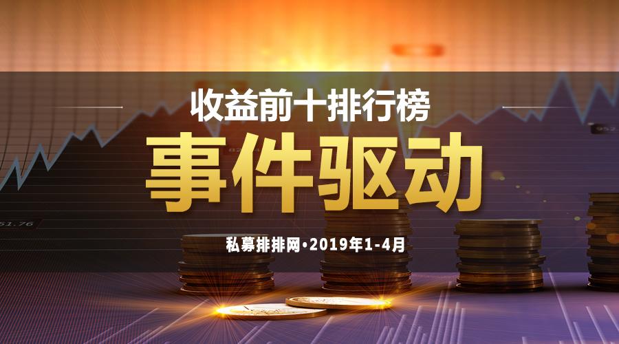 今年以来事件驱动榜:岳瀚资产一举夺冠,恒天中岩占据半数席位!