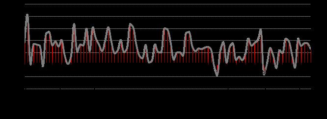 融智-中国对冲基金经理A股信心指数月度报告(2017-11)3.png