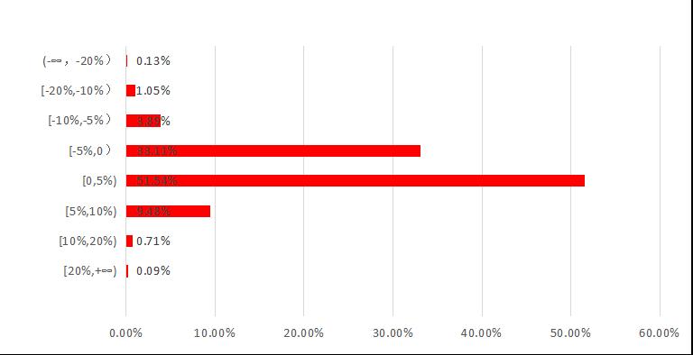 融智中国对冲基金指数年度报告(2017年)1568.png