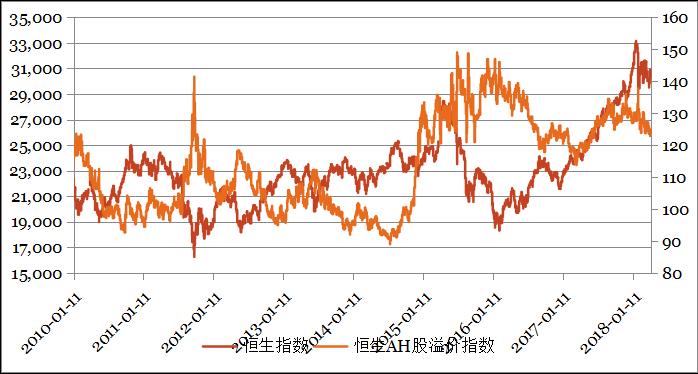 钜阵港股市场周报:地缘政治风险仍将左右市场短期走势 201804161320.png