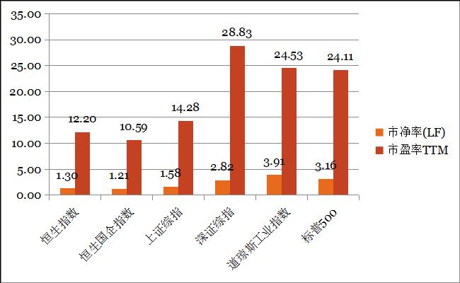 钜阵港股市场周报:地缘政治风险仍将左右市场短期走势 201804161409.png