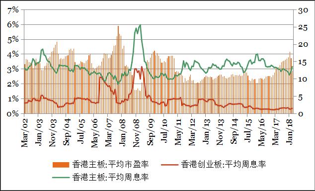 钜阵港股市场周报:地缘政治风险仍将左右市场短期走势 201804161585.png