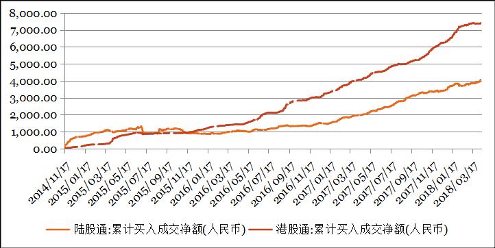 钜阵港股市场周报:地缘政治风险仍将左右市场短期走势 201804161694.png
