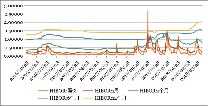 钜阵港股市场周报:地缘政治风险仍将左右市场短期走势 201804161983.png