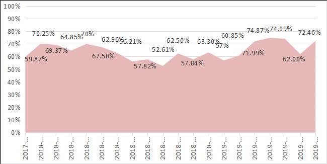 融智-中国对冲基金经理A股信心指数月度报告(2019-07)714.png