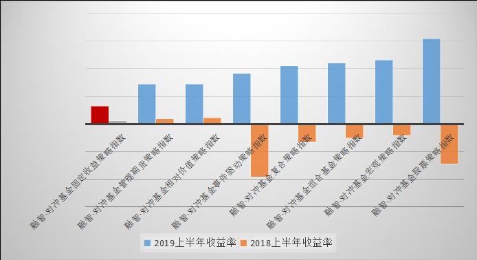 私募排排网-固定收益私募基金2019年二季度报告2025.png
