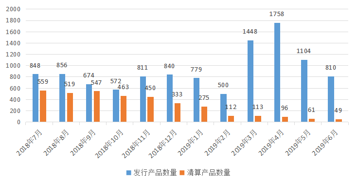 私募排排网-中国私募证券投资基金行业报告(2019年半年报)1103.png