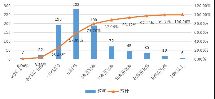 私募排排网-管理期货策略私募基金2019年二季度报告3412.png