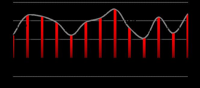 融智-中国对冲基金经理a股信心指数月度报告(2019-09)V1`270.png