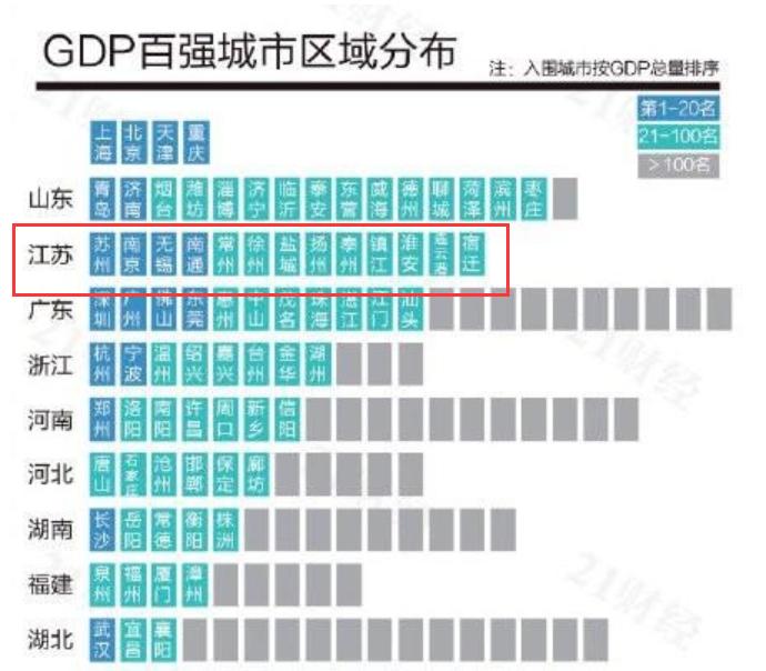 镇江gdp_十年GDP对比淮安vs镇江差距逐年缩小,今年淮安能成功超越镇江吗?