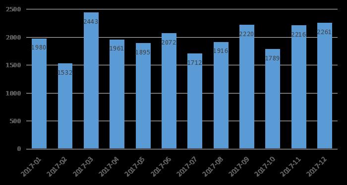 私募排排网-中国私募证券投资基金行业报告(2017年年报)1580.png