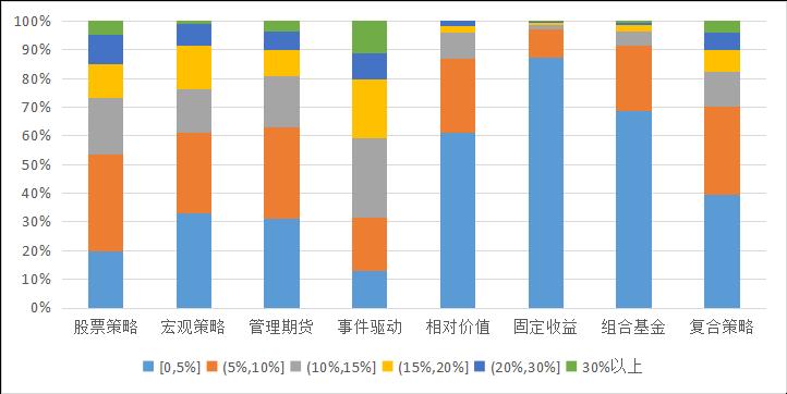 私募排排网-中国私募证券投资基金行业报告(2017年年报)5855.png