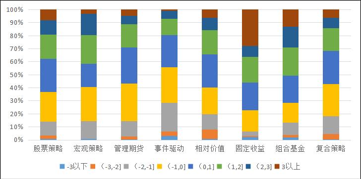私募排排网-中国私募证券投资基金行业报告(2017年年报)6024.png