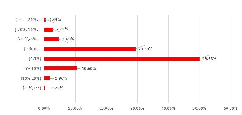 融智中国对冲基金指数年度报告(2018年1月)1401.png