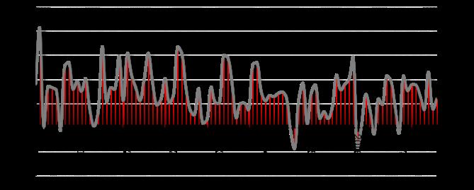 融智-中国对冲基金经理A股信心指数月度报告(2018-03)311.png