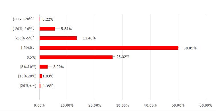 融智中国对冲基金指数年度报告(2018年2月)1396.png