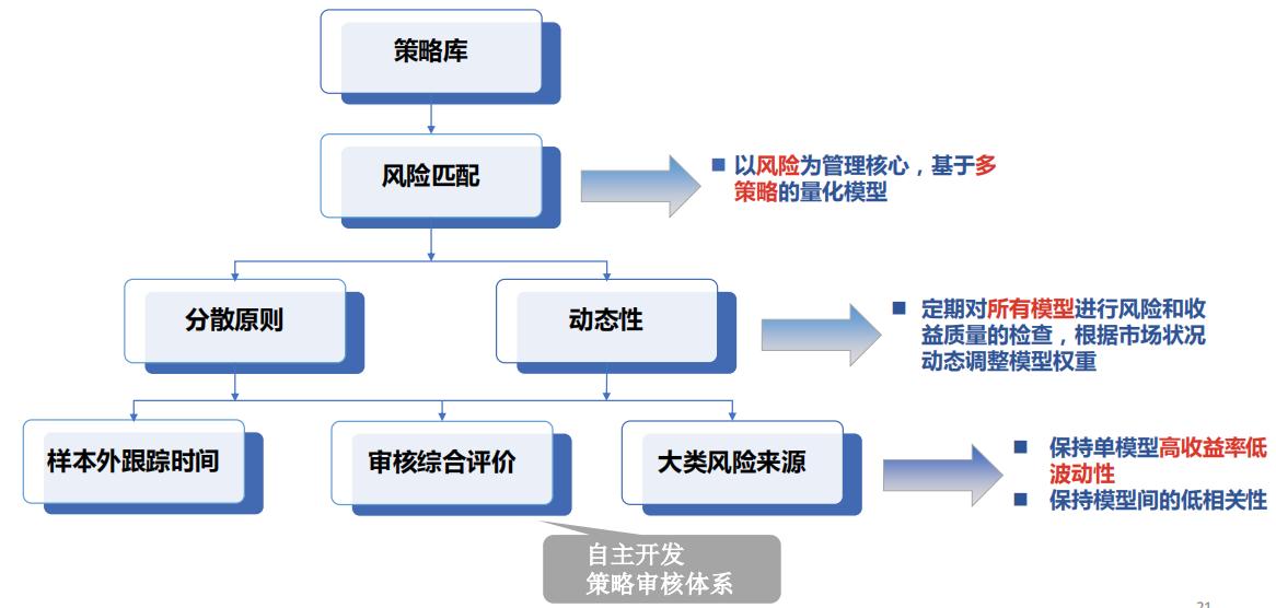 量化策略简介.png