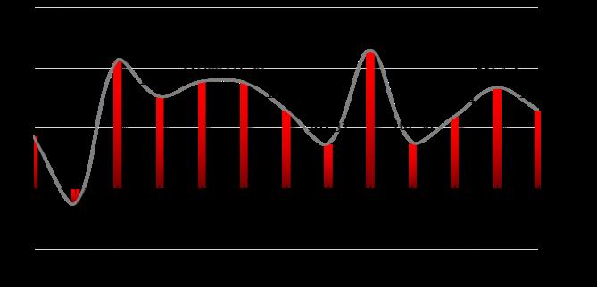 融智-中国对冲基金经理A股信心指数月度报告(2018-05)316.png