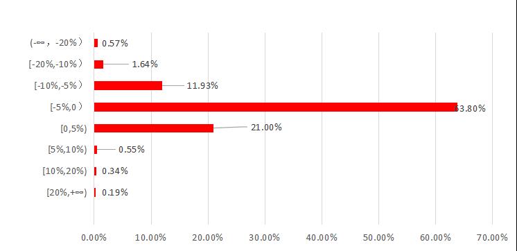 融智中国对冲基金指数月度报告(2018年4月)1434.png