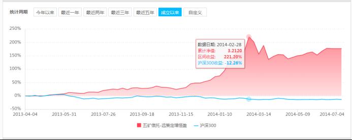 远策投资张益驰:坚守低迷,龙头效应是未来趋势420.png