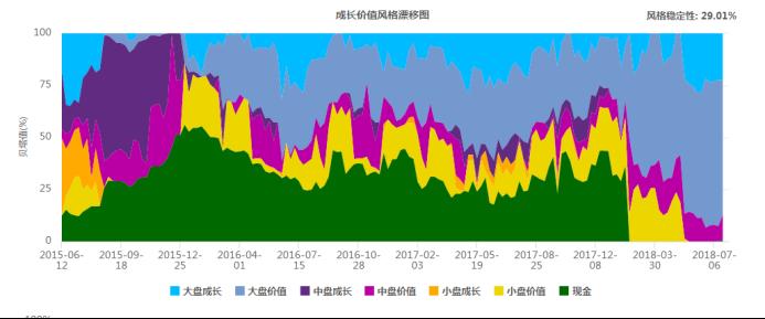 远策投资张益驰:坚守低迷,龙头效应是未来趋势1308.png