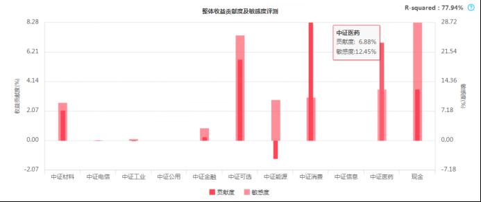 远策投资张益驰:坚守低迷,龙头效应是未来趋势2346.png
