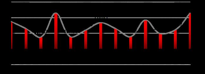 融智-中国对冲基金经理A股信心指数月度报告(2018-10)381.png