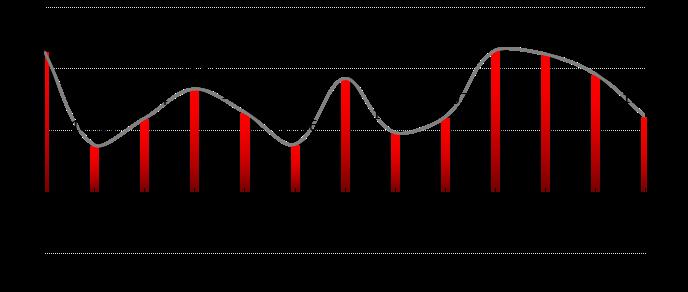 融智-中国对冲基金经理A股信心指数月度报告(2019-01)336.png