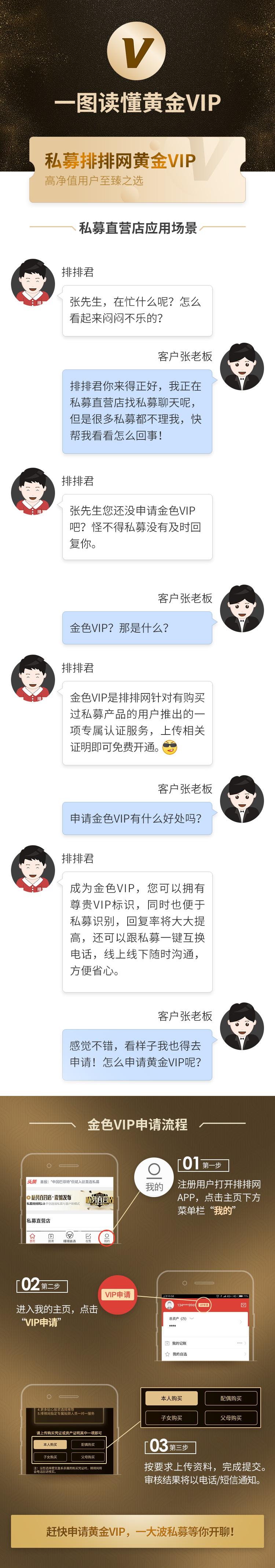 金V申请流程改(2).jpg