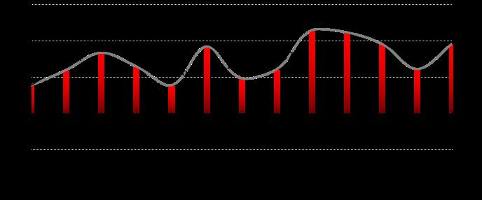 融智-中国对冲基金经理A股信心指数月度报告(2019-02)293.png