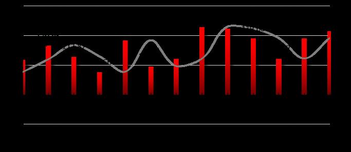融智-中国对冲基金经理A股信心指数月度报告(2019-03)299.png