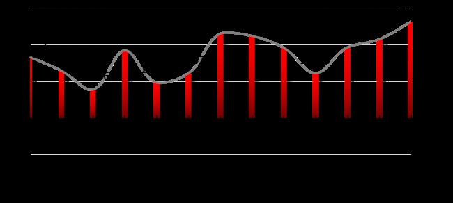 融智-中国对冲基金经理A股信心指数月度报告(2019-04)305.png