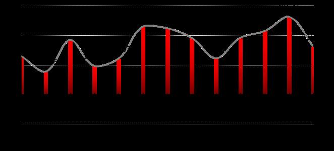 融智-中国对冲基金经理A股信心指数月度报告(2019-05)258.png