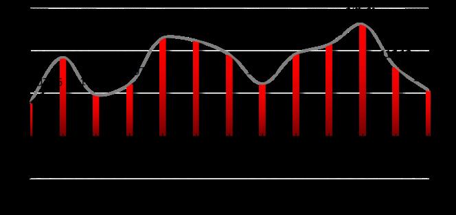 融智-中国对冲基金经理A股信心指数月度报告(2019-06) (1)284.png