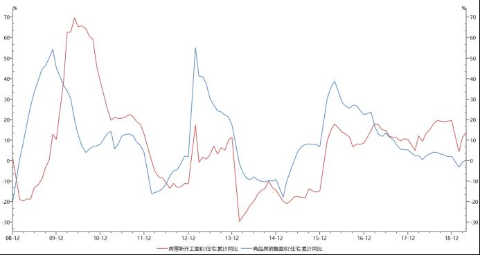 经济数据波动,为什么不悲观?1577.png