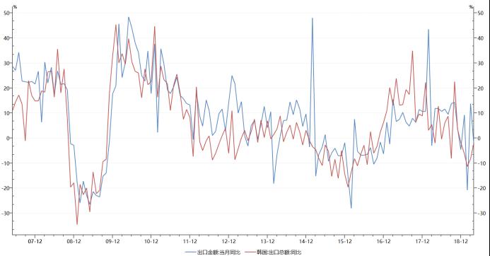 经济数据波动,为什么不悲观?2671.png