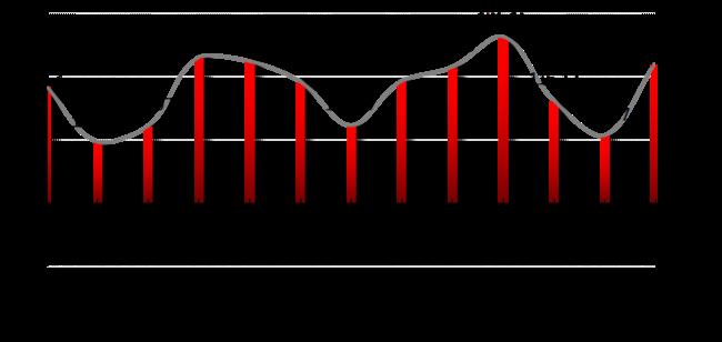 融智-中国对冲基金经理A股信心指数月度报告(2019-07)312.png