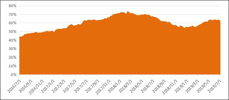 融智中国对冲基金指数报告(2019年半年报)1673.png
