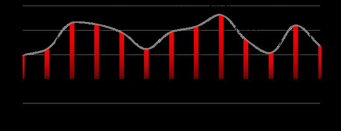 融智-中国对冲基金经理A股信心指数月度报告(2019-08)270.png
