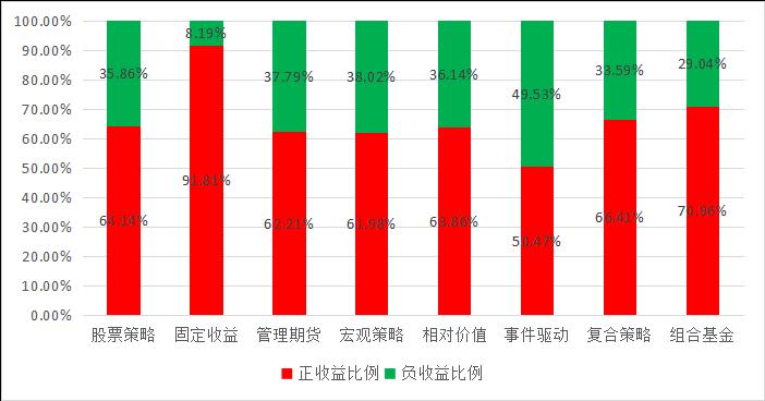 私募排排网-中国私募证券投资基金行业报告(2019年8月份报)2619.png