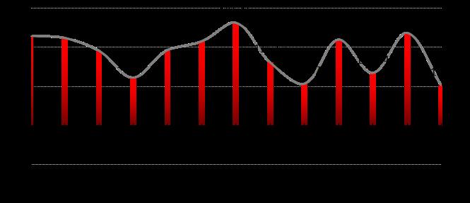 融智-中国对冲基金经理A股信心指数月度报告(2019-10)(1)287.png