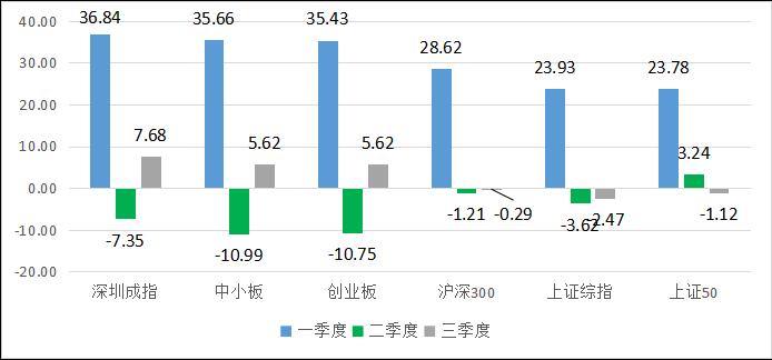 私募排排网-股票策略私募基金2019年三季度报告1162.png