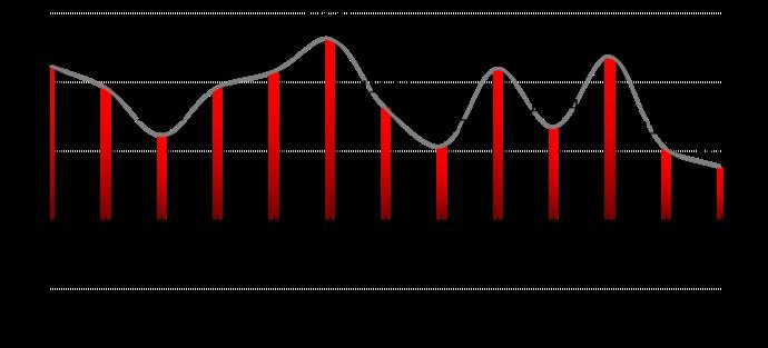 融智-中国对冲基金经理A股信心指数月度报告(2019-11)262.png