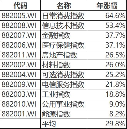 凤翔投资2019年年报:钝感者成功(1)329.png