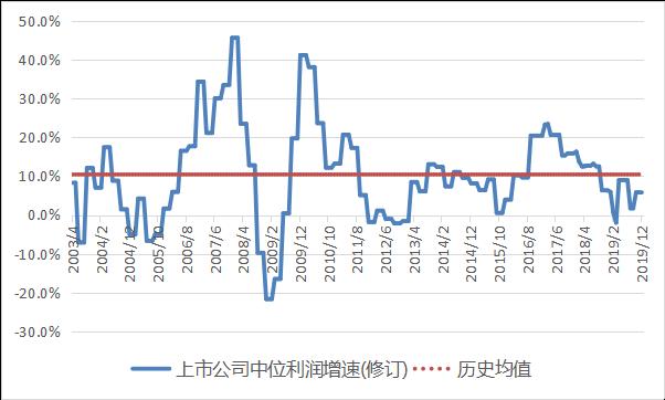 凤翔投资2019年年报:钝感者成功(1)4196.png