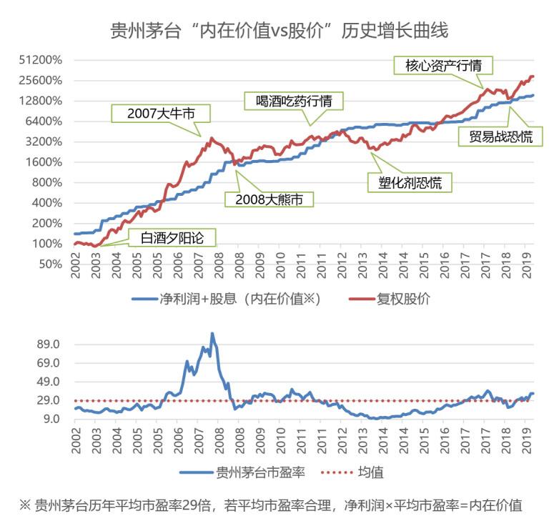 凤翔投资2019年年报:钝感者成功(1)2871.jpg