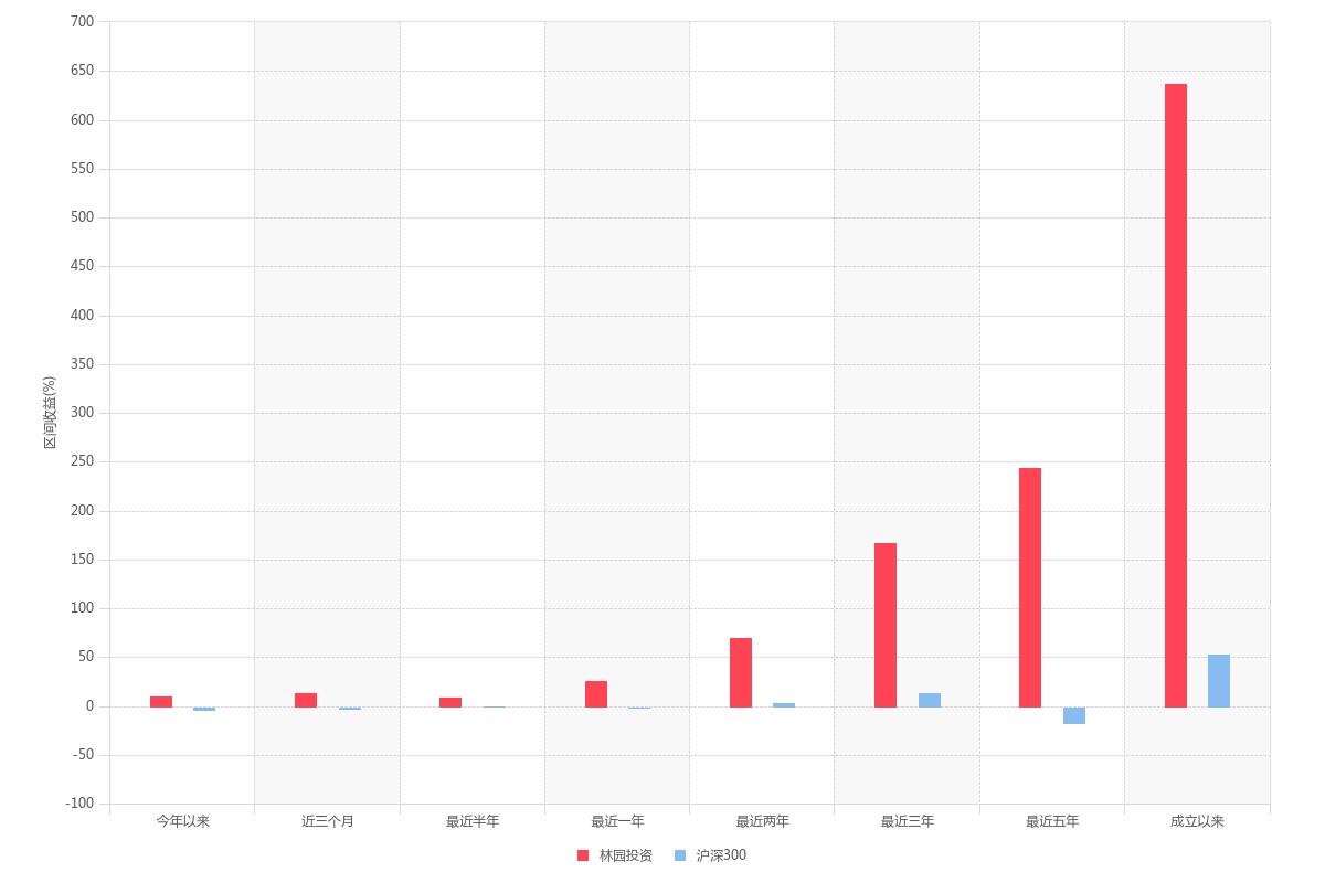 区间收益 (1).png