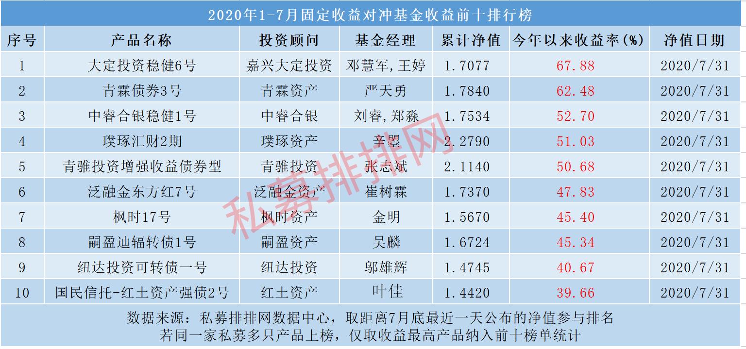 已审核—2020年1-7月菁英榜前十--8_16.png