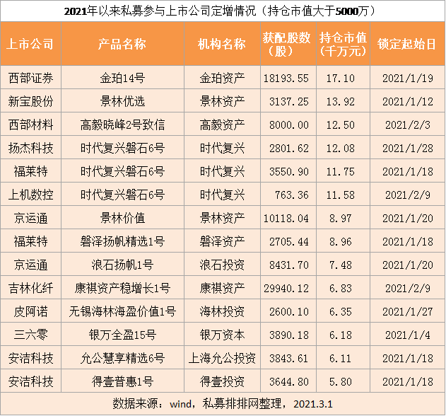 3.2(6).png
